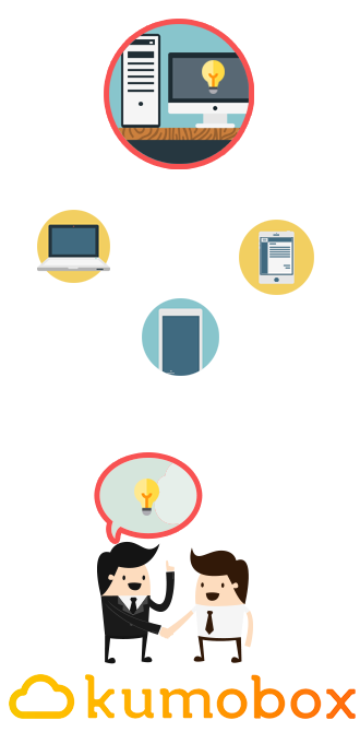 kumobox-escritorio-virtual
