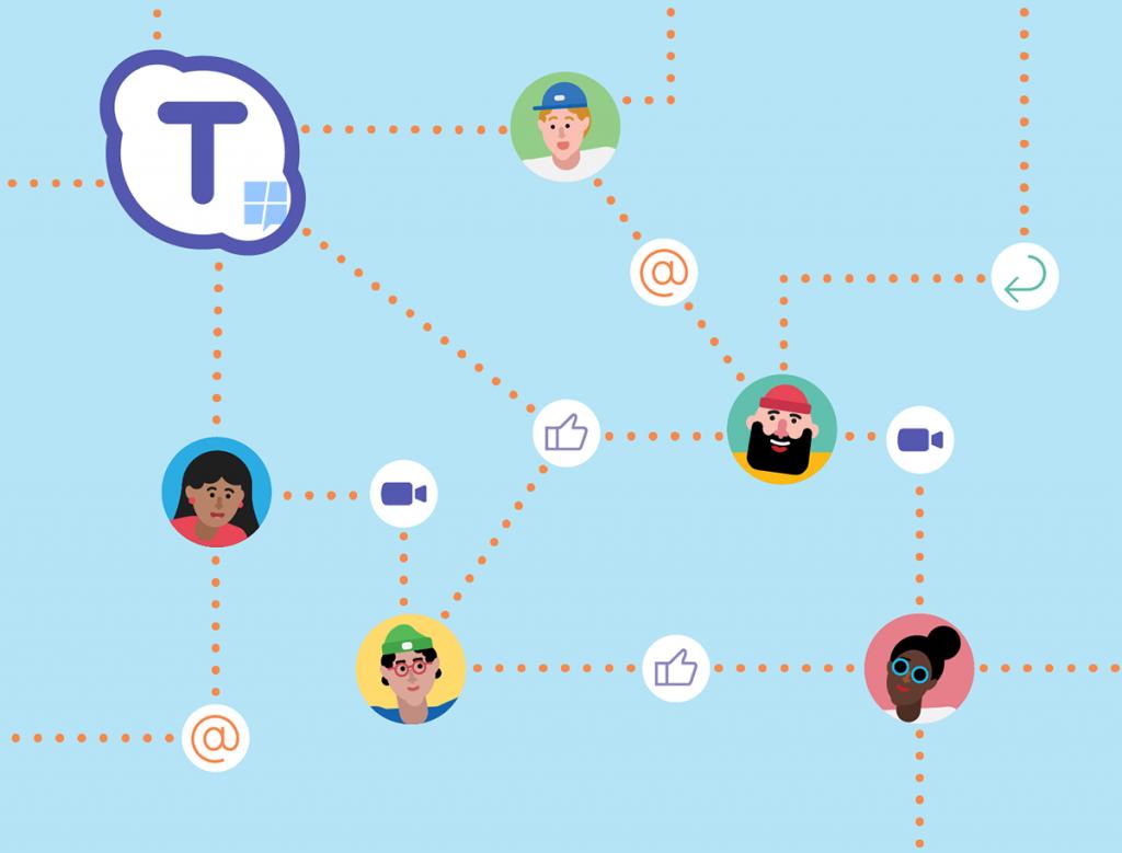 Skype y Microsoft Teams