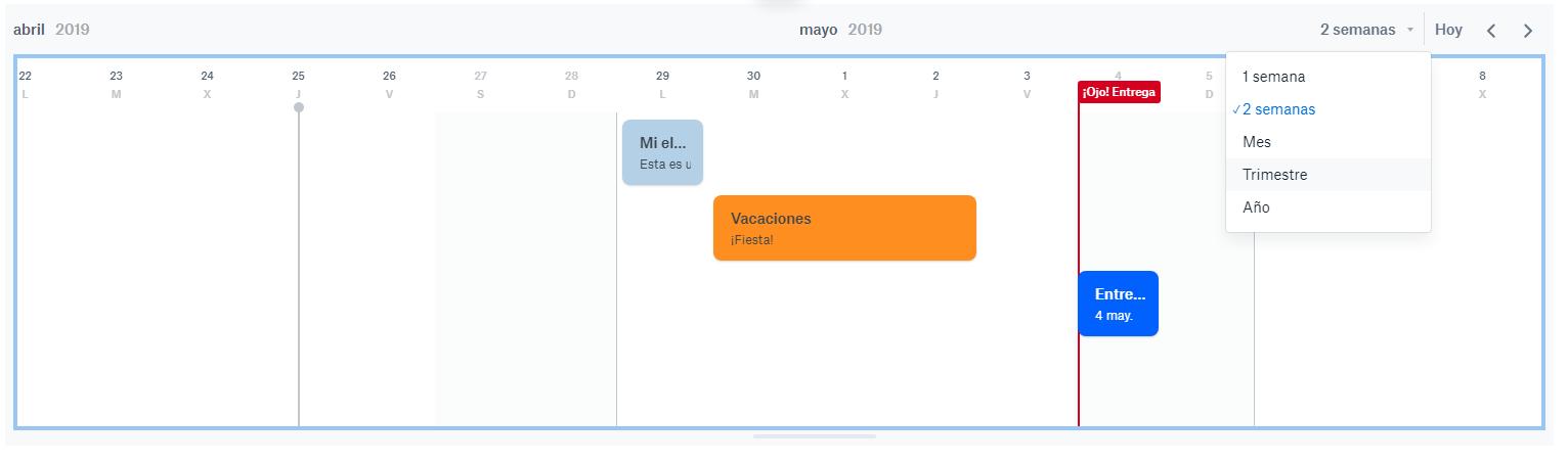 Visualización línea de tiempo